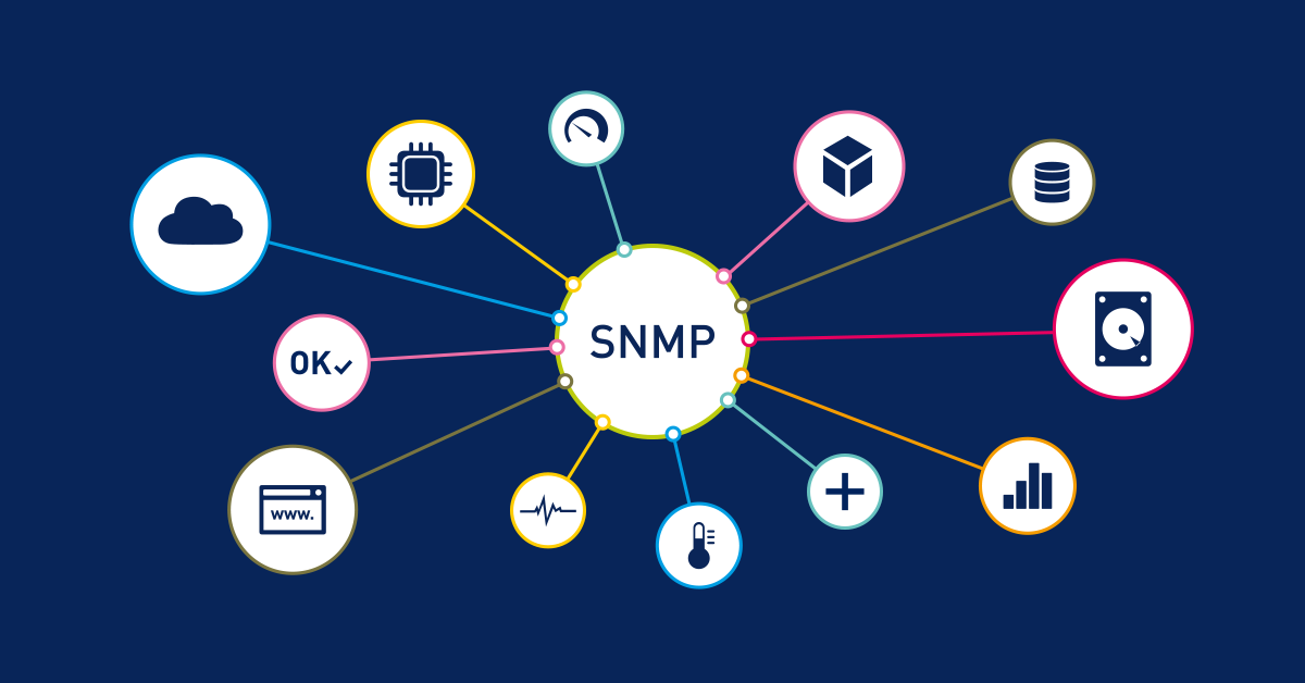 پروتکل SNMP - Simple Network Management Protocol - شبکه کالا - shabakekala - پرتکل - protocol - پروتکل TCP/IP - NMS - SMI - structure of management information
